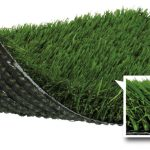 The Best Things About Synthetic Grass